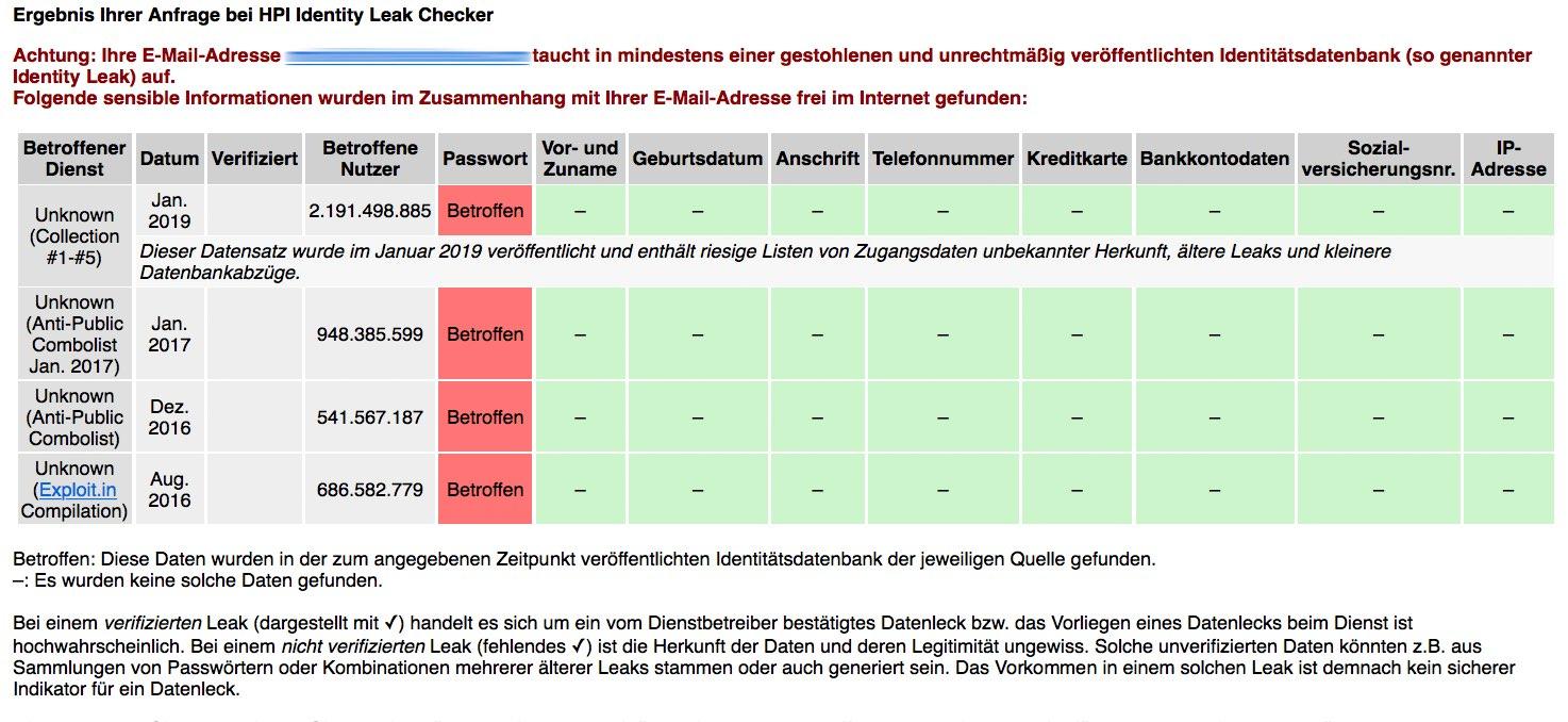 HPI Bericht über betroffene E-Mail Adresse