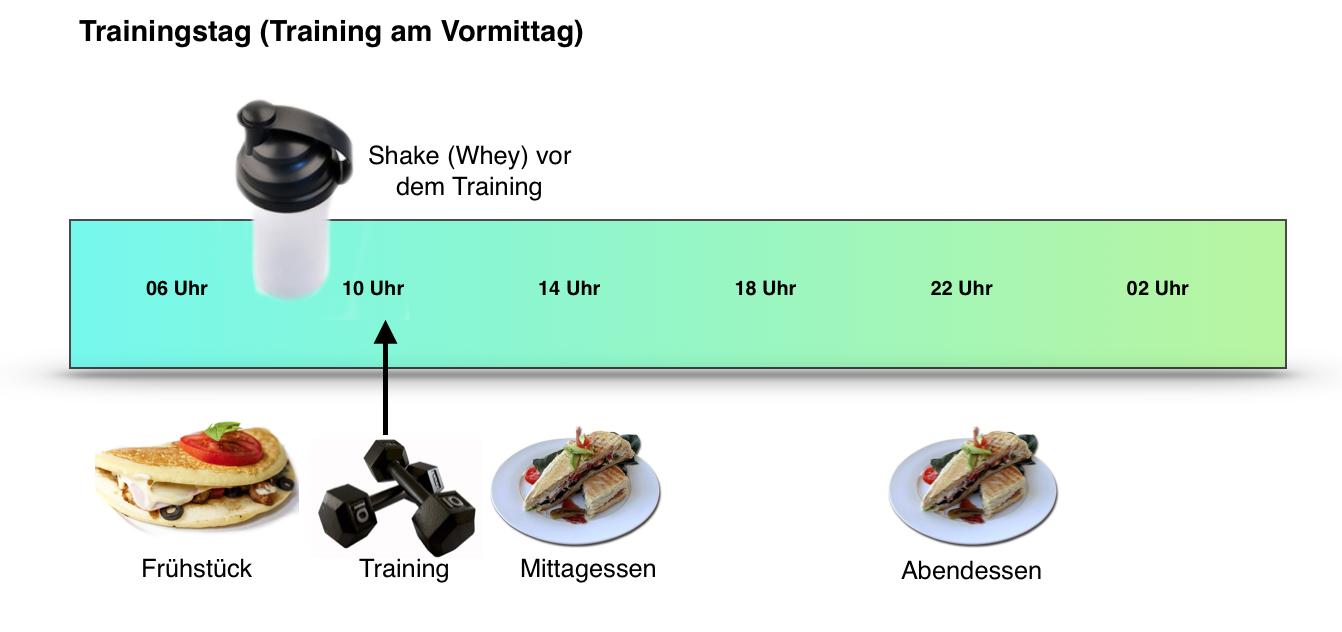 Proteinshake Aufnahme bei einem Training am Vormittag