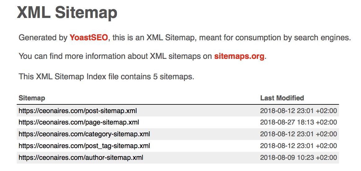 XML Sitemap Beispiel