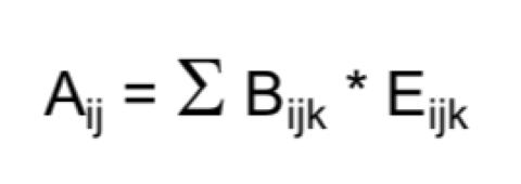 Multiattributmodell nach Fishbein - Formel