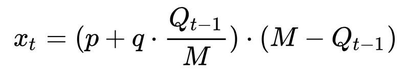 Bass-Diffusionsmodell